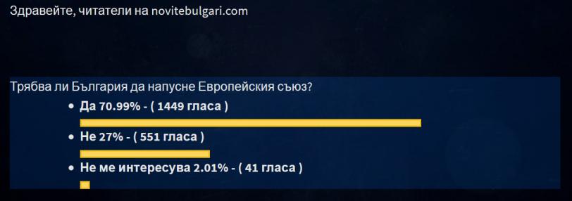 """Данните са от 27 юни 2016 г., 17:24 Графика """"Новите българи"""""""