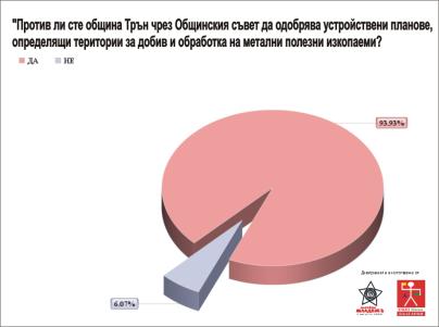 referendum_Tryn